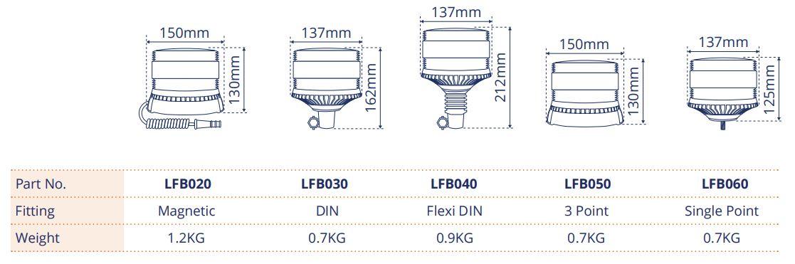 LAP LED R65 Beacons (LFB Range)