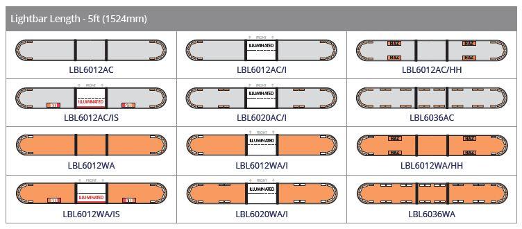 LAP Lightning Titan LED Lightbars