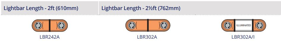 LAP Titan Rotating Light Bar