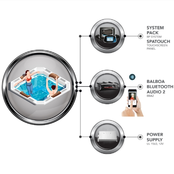 Balboa Bluetooth Audio