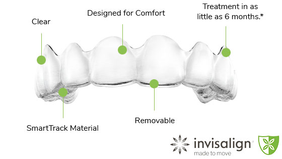 How Invisalign straightens teeth in Leicester
