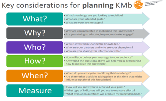 Key considerations for KNb