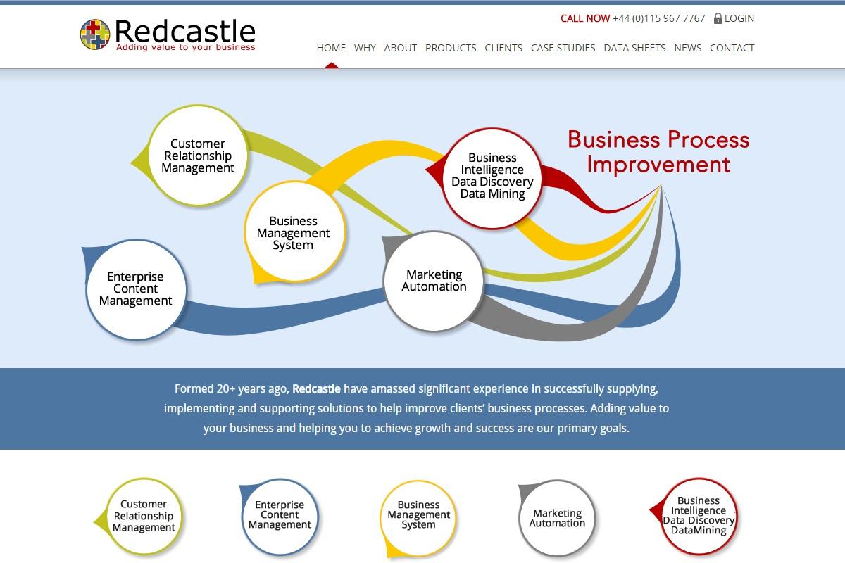 Web Design | Redcastle