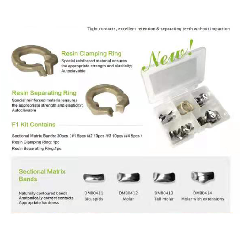 Sectional Matrix Clamp & Bands Kit